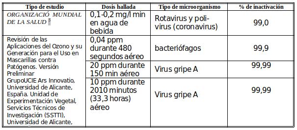 Bombilla de desinfecci/ón dom/éstica para Cocina Sala de Estar Dormitorio Comedor FGFGG L/ámpara de esterilizaci/ón con ozono UV L/ámpara germicida Ultravioleta Inodoro